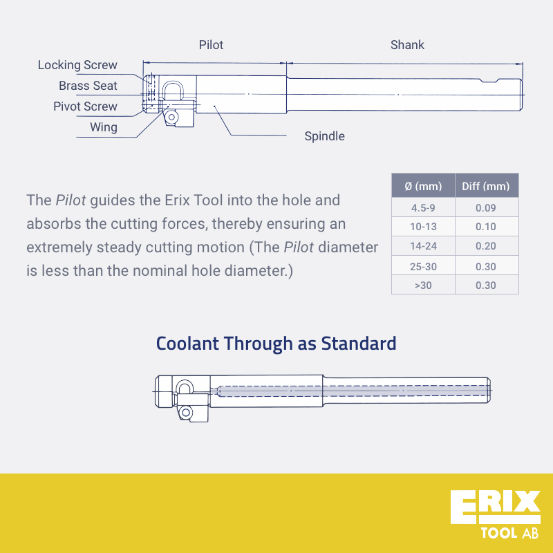 deburring with erix tool