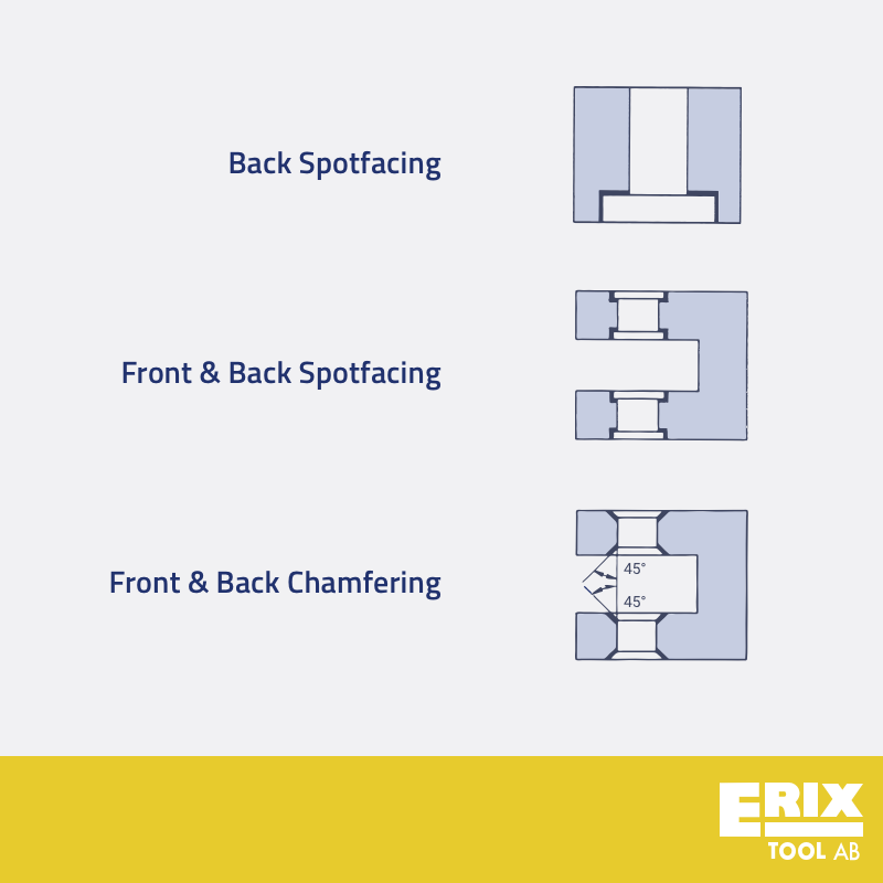 spot facing with erix tool